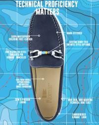 Riomar Shoes (PRNewsfoto/Riomar Shoes)
