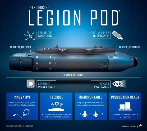 mfc-legion-pod-infographic.jpg